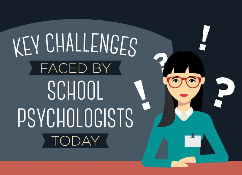 Challenges School Psychologists Face