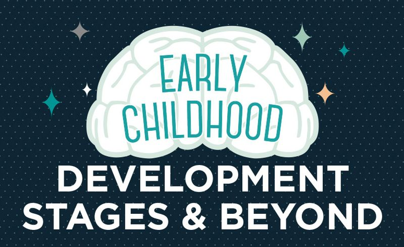 Early Childhood Development Stages and Beyond